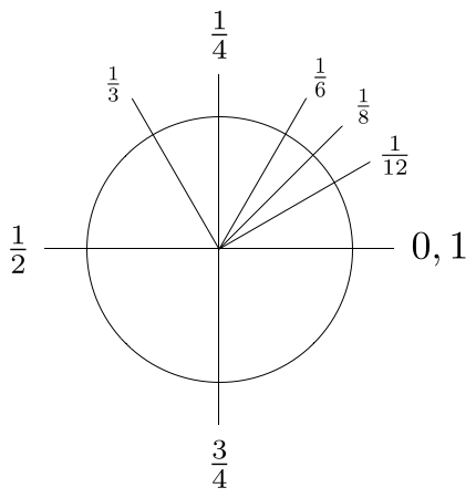 images/figures/pt/angle-fractions