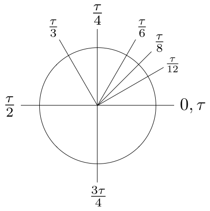 images/figures/pt/tau-angles